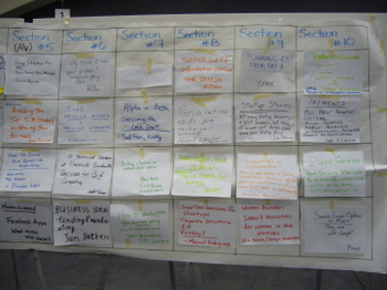 Startup_camp_2008_at_moscone_11